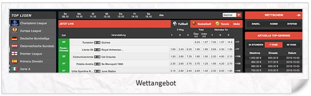 ReadyToBet Wettangebot
