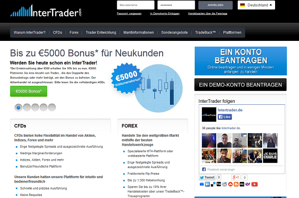 Die Webseite des Brokers Intertrader