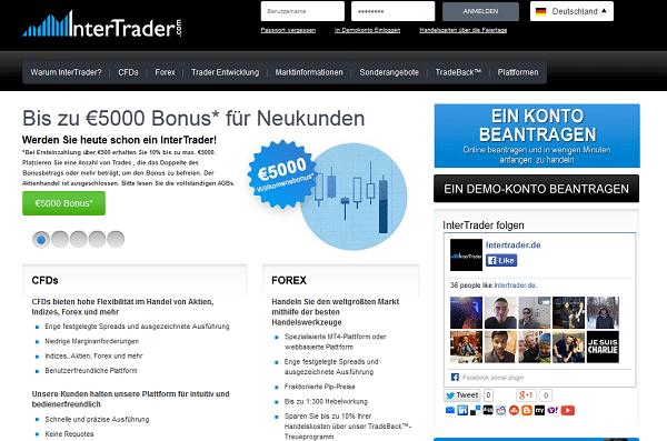 Die Webseite des Brokers Intertrader