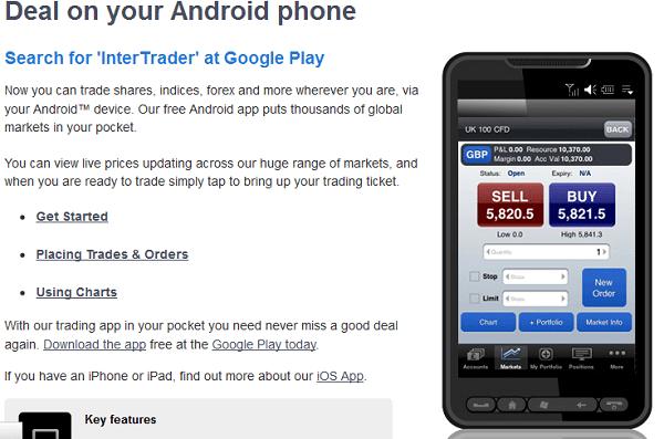 Mobile-App von InterTrader