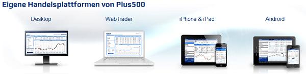 Das Angebot an Handelsplattformen von Plus500