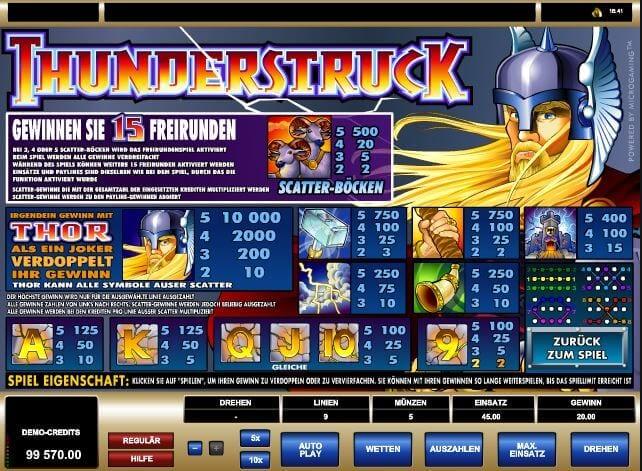 Gewinnkombis beim Wikinger-Slot Thunderstruck