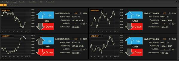 Die Trading-Plattform von XTB