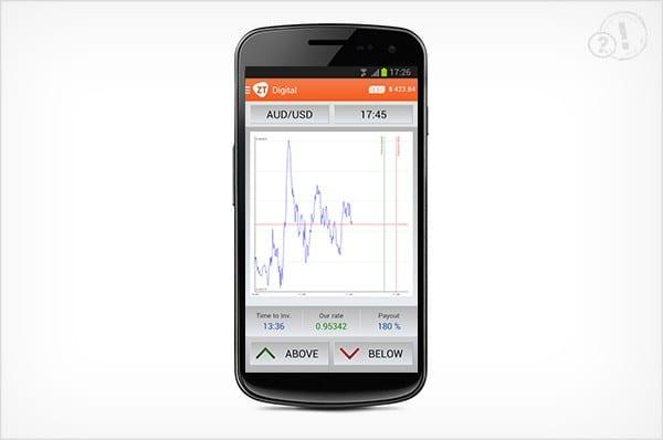 ZoomTrader mobile Trading