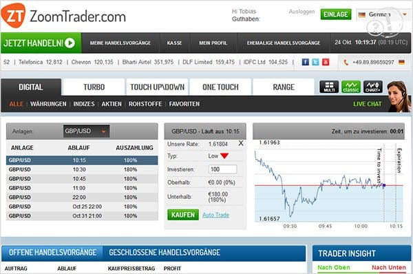 GBP/USD Put-Option